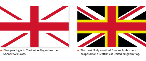 The Union Flag without St Andrew's influence
