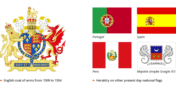 Heraldic influences on flags