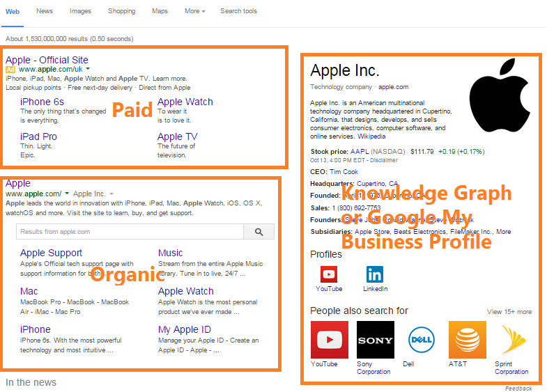 A screen grab of a Google search for Apple